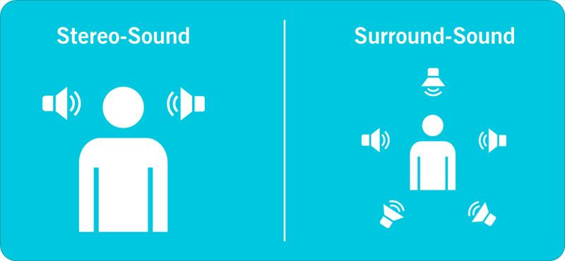 gamer headset test 2019 stereo