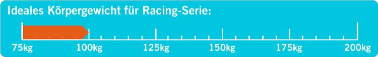 dxracer racing gewicht